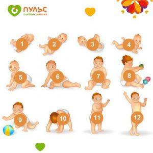 Календарь развития ребенка до 1 года