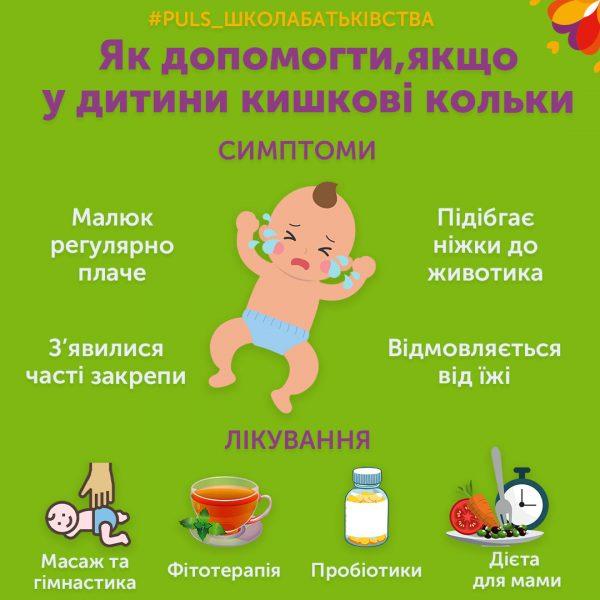 Як допомогти якщо у дитини кишкові кольки