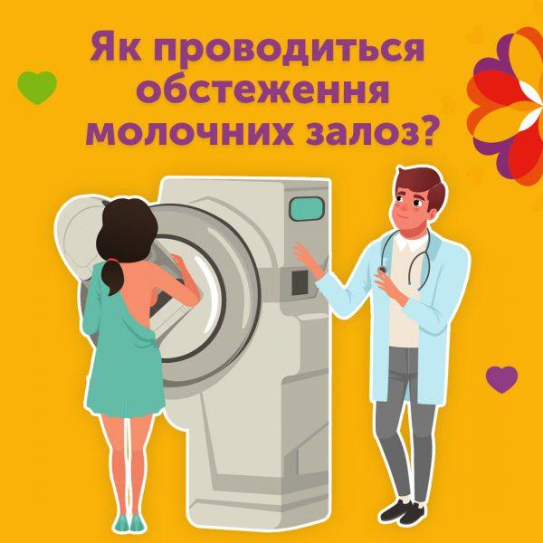 Як проводиться обстеження молочних залоз?